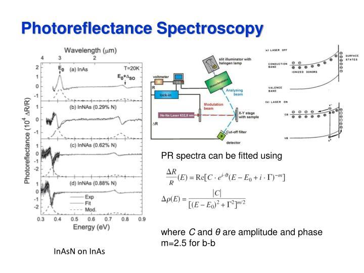 Photoreflectance Spectroscopy