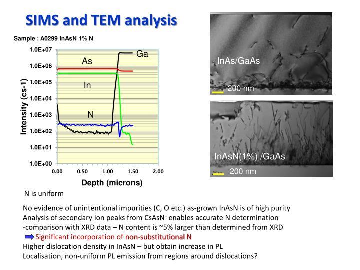 SIMS and TEM analysis