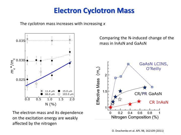 Electron Cyclotron Mass