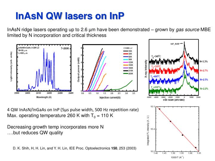 InAsN QW lasers on InP