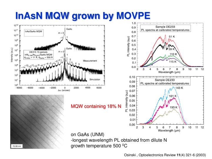 InAsN MQW grown by