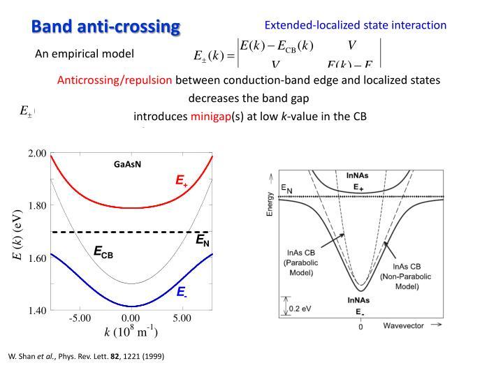 Band anti-crossing