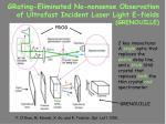 grating eliminated no nonsense observation of ultrafast incident laser light e fields grenouille