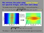 we retrieve the pulse using spatial fringes not spectral fringes with near zero delay