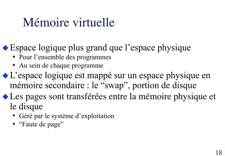Mémoire virtuelle