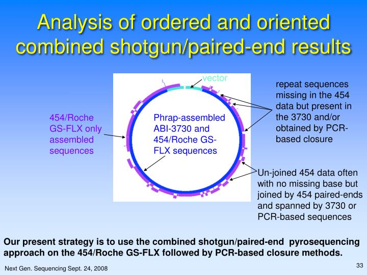Analysis of ordered and oriented combined shotgun/paired-end results