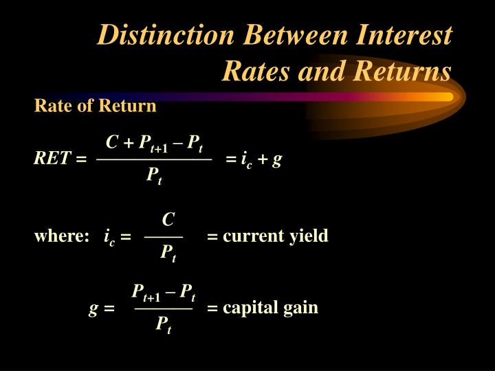 Distinction Between Interest Rates and Returns