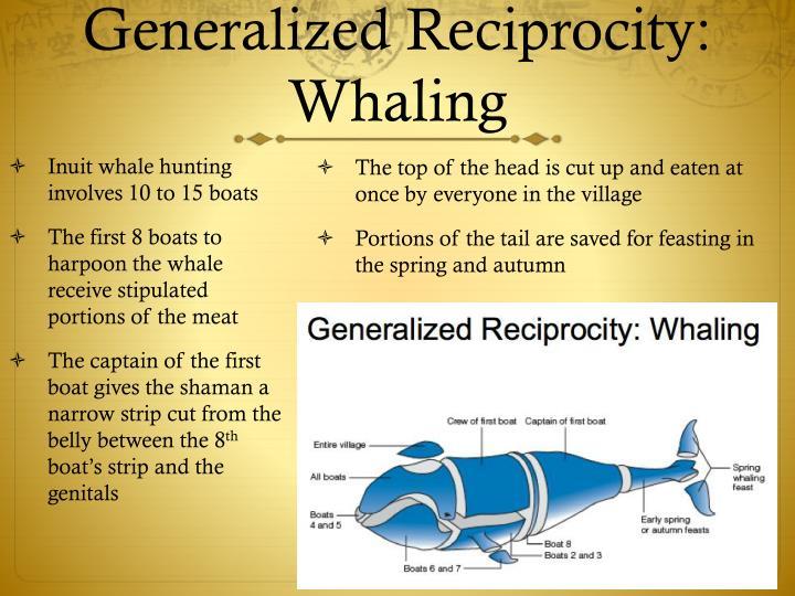 Generalized Reciprocity: Whaling