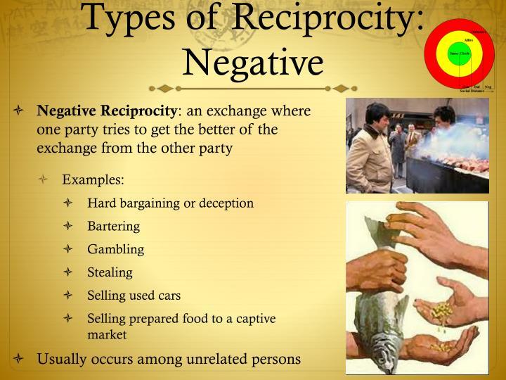 Types of Reciprocity: Negative