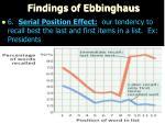 findings of ebbinghaus1