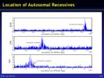 location of autosomal recessives
