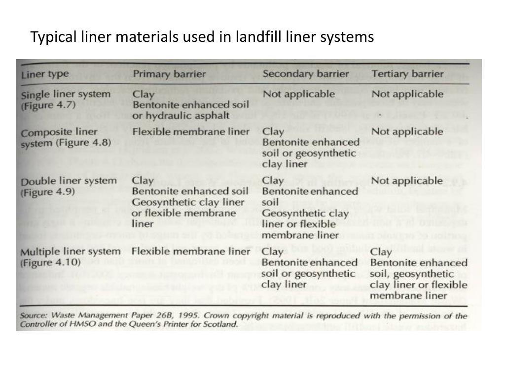 PPT - ERT 319 Industrial Waste Treatment PowerPoint