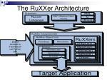 the ruxxer architecture1