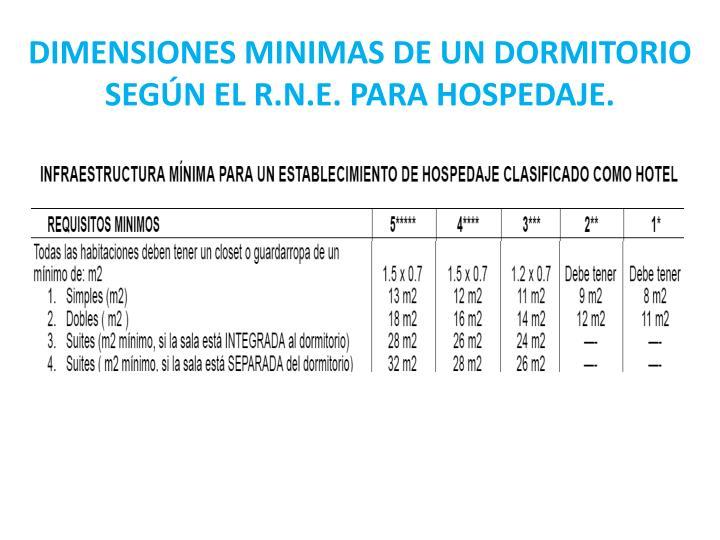 DIMENSIONES MINIMAS DE UN DORMITORIO SEGÚN EL R.N.E. PARA HOSPEDAJE.