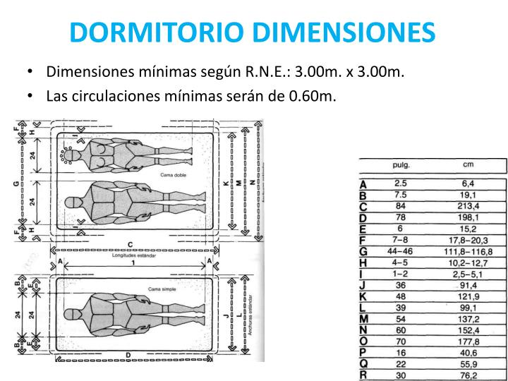 DORMITORIO DIMENSIONES
