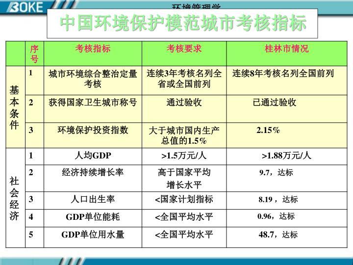 中国环境保护模范城市考核指标