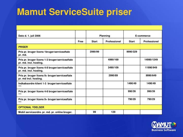 Mamut ServiceSuite priser