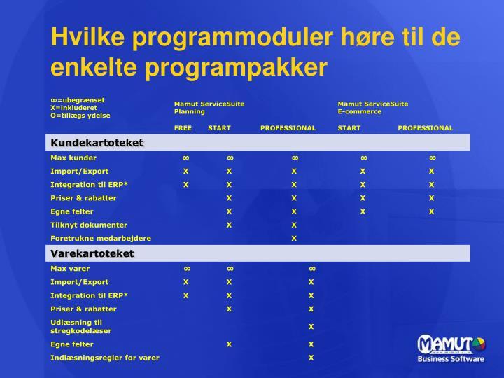 Hvilke programmoduler høre til de enkelte programpakker