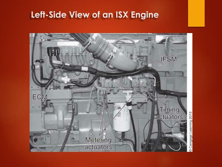 Isx Timing Actuator – Articleblog info