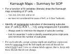 karnaugh maps summary for sop