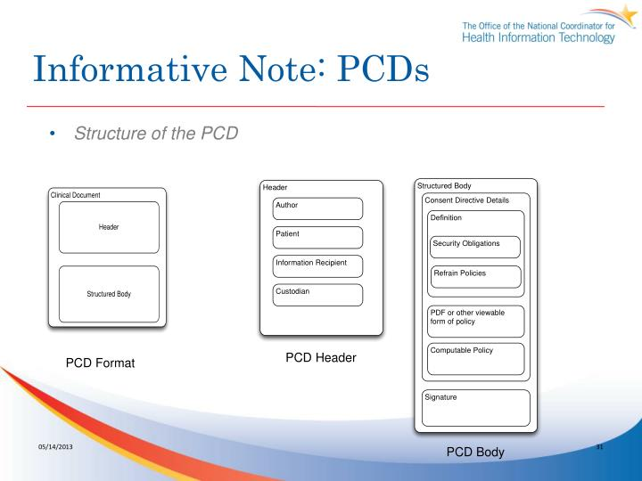 Informative Note: PCDs