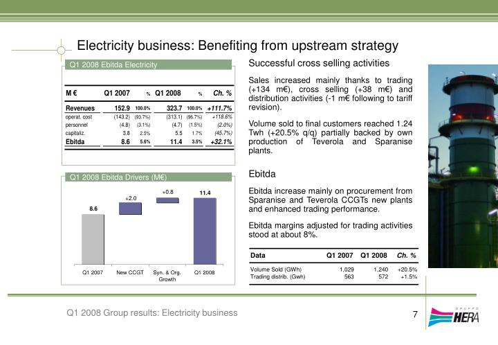 Electricity business: Benefiting from upstream strategy