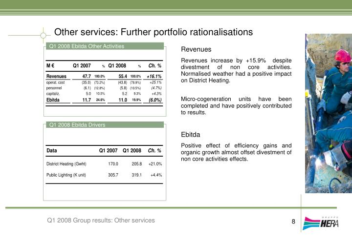 Other services: Further portfolio rationalisations