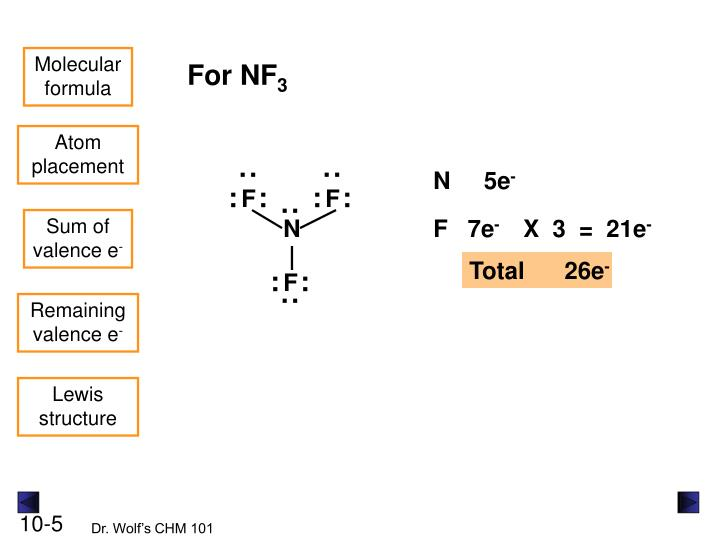 ppt chapter 10 the shapes of molecules powerpoint presentation rh slideserve com lewis structure nf3 polarity lewis diagram bf3
