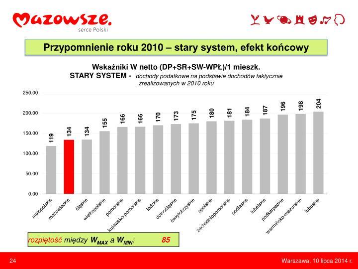 Przypomnienie roku 2010 – stary system, efekt końcowy