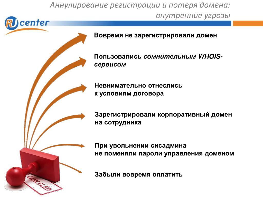 создать хостинг бесплатно для серверов для кс 1 6