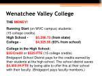 wenatchee valley college1