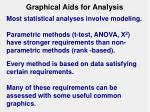 graphical aids for analysis