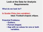 look at the data for analysis requirements1
