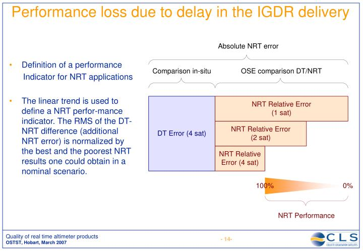 Performance loss due to delay in the IGDR delivery
