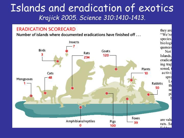 Islands and eradication of exotics