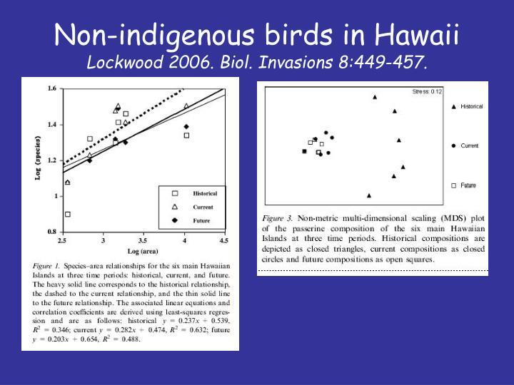 Non-indigenous birds in Hawaii
