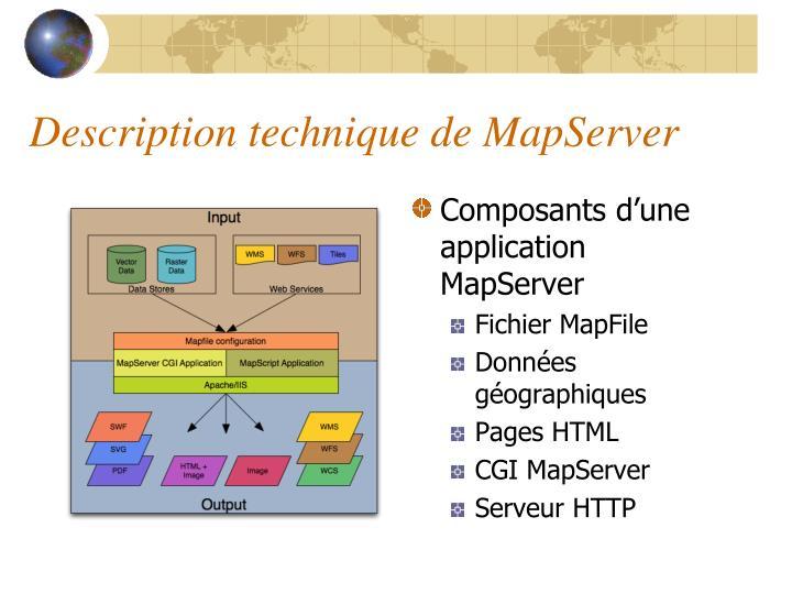 Description technique de MapServer