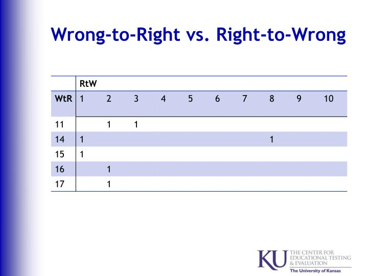 Wrong-to-Right vs. Right-to-Wrong