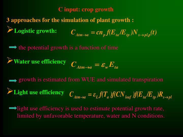 C input: crop growth