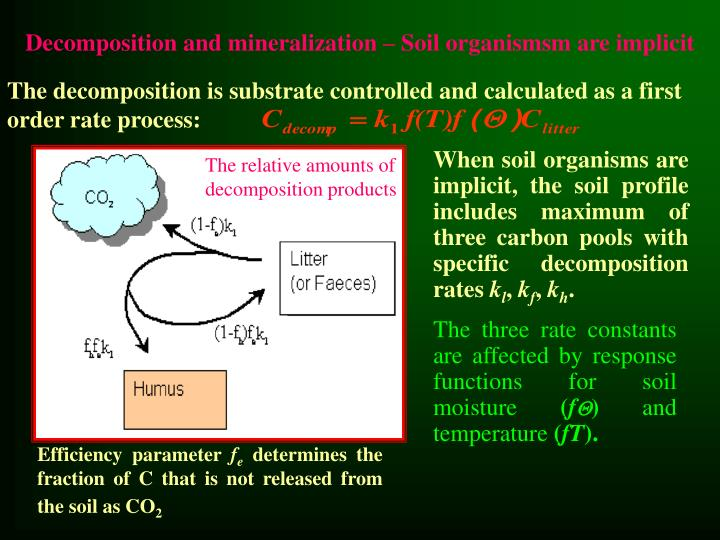 Decomposition and mineralization – Soil organismsm are implicit