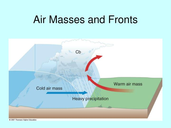 air masses and fronts n.