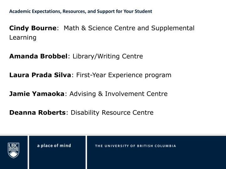 Academic Expectations, Resources, and Support for Your Student