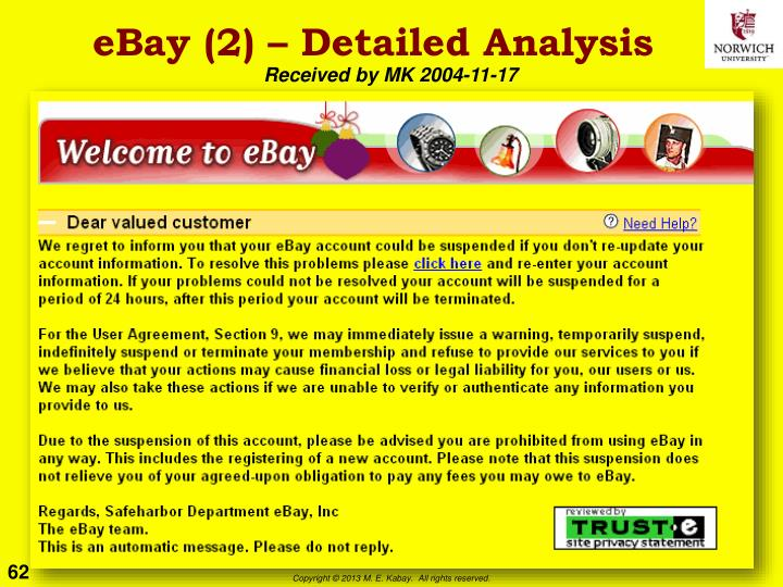 eBay (2) – Detailed Analysis