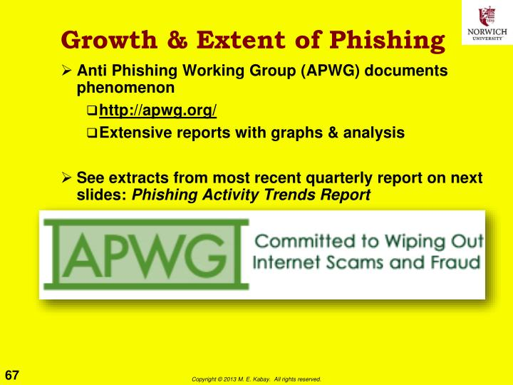 Growth & Extent of Phishing