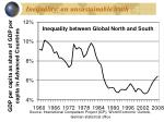 inequality an unsustainable truth