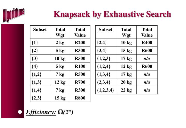 Knapsack by Exhaustive Search
