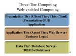three tier computing web enabled computing