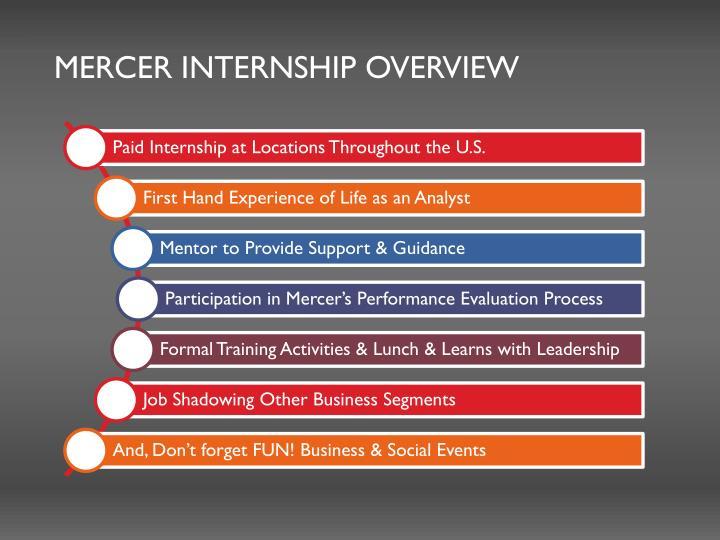 Mercer Internship overview