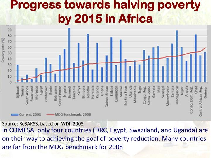 Progress towards halving poverty by 2015 in Africa