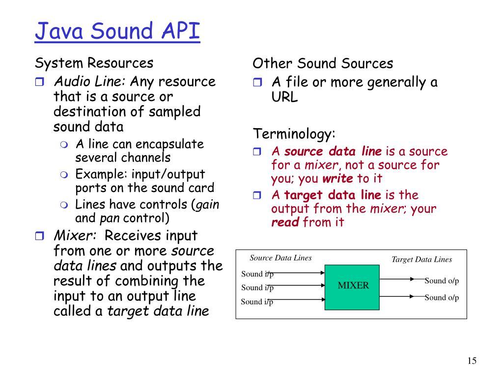 PPT - Sound in Java PowerPoint Presentation - ID:5586781